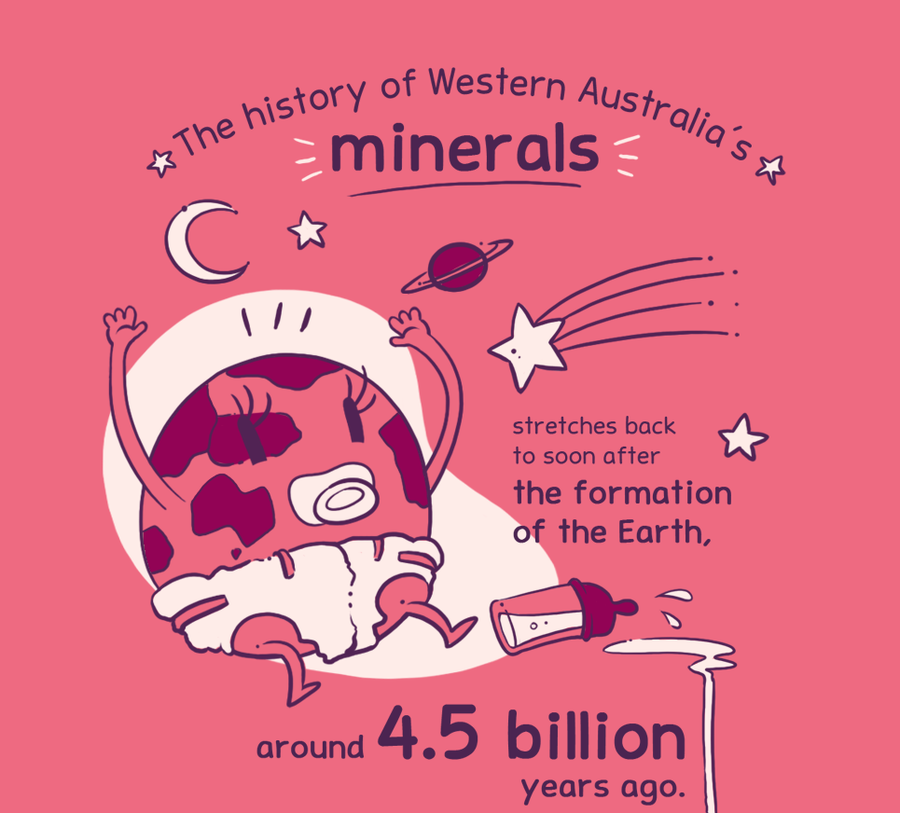The history of Western Australia's minerals stretches back to soon after the formation of the Earth, around 4.5 billion years ago.